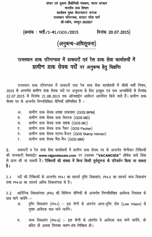 Rajasthan Post Office Recruitment 2015