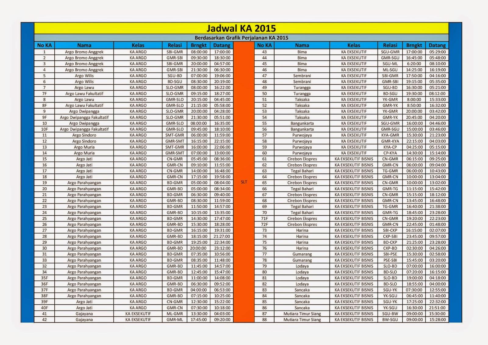 Tiket Kereta Semarang Jakarta 2017 Age