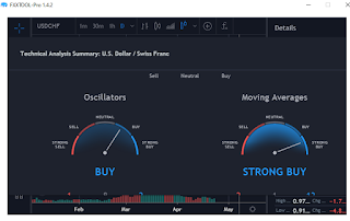 Fxxtool 1.4.2 Robot Master Signal Iq option - The Besr Robot For Trading 2020