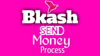 Bkash-send-money-process