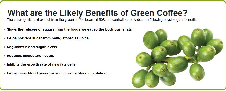 Green Coffee Plus Buy