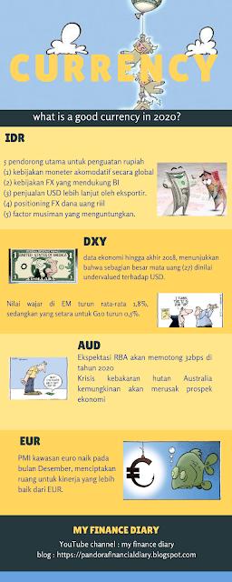 kebijakan pembatasan cbn forex