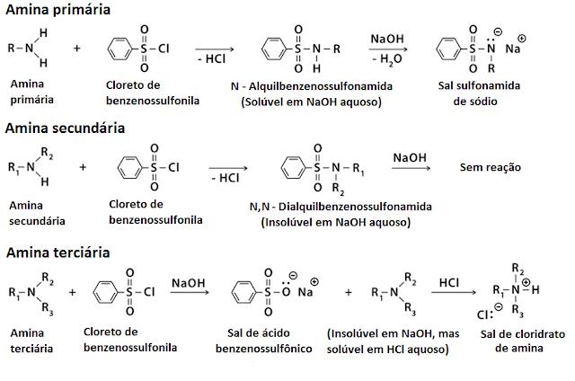 teste de hinsberg reaçoes aminas