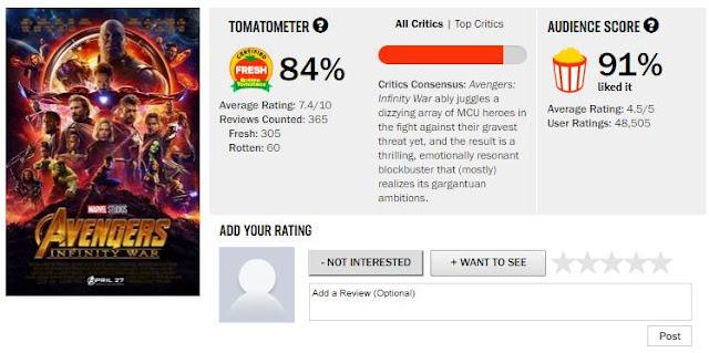 Avengers: Infinity War (84%) rotten tomatoes score