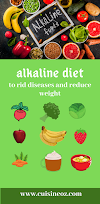 alkaline diet for weight loss tips