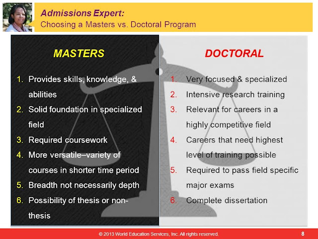 What is a non thesis master degree
