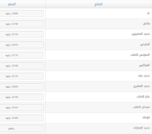 اسعار الحديد والاسمنت فى مصر اليوم 24/9/2019 سعر الحديد الان