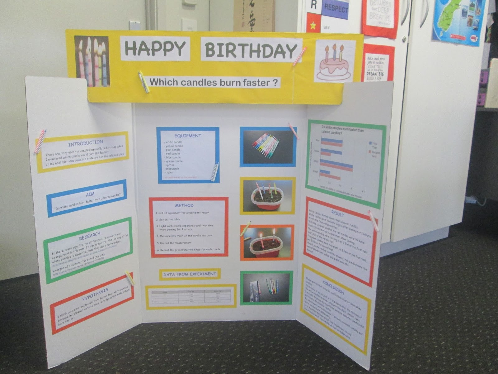 Candle Science Fair Project Boards