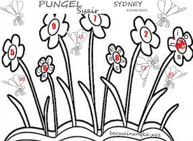 Syair Sydney 12 April 2021