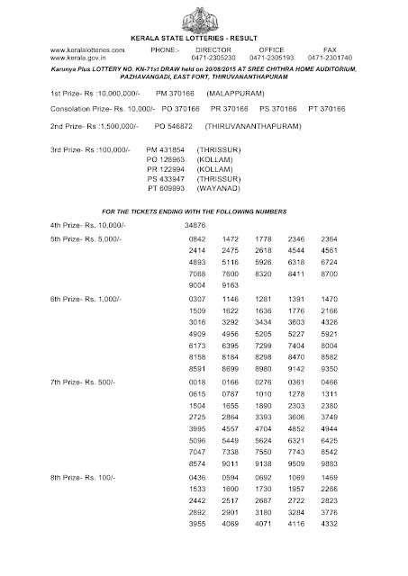 Official result of Kerala lottery Karunya plus_KN-71