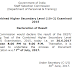 SSC CHSL 2015 Typing Test Result will be Declared Today