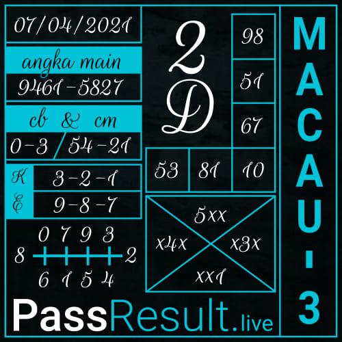 PassResult - Prediksi Togel Toto Macau P3