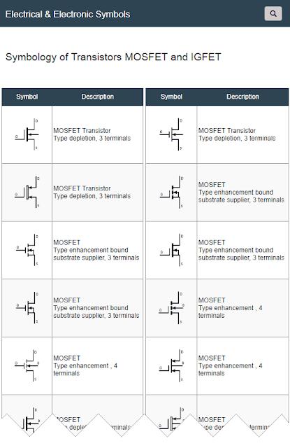 Symbols of Transistors MOSFET and IGFET