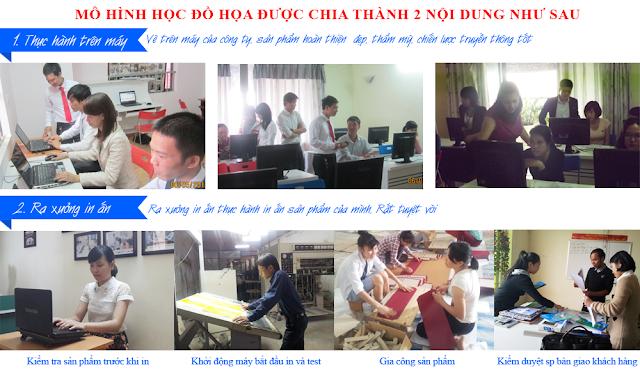 Mô hình học thiết kế đồ họa tại Long biên của Việt Tâm Đức