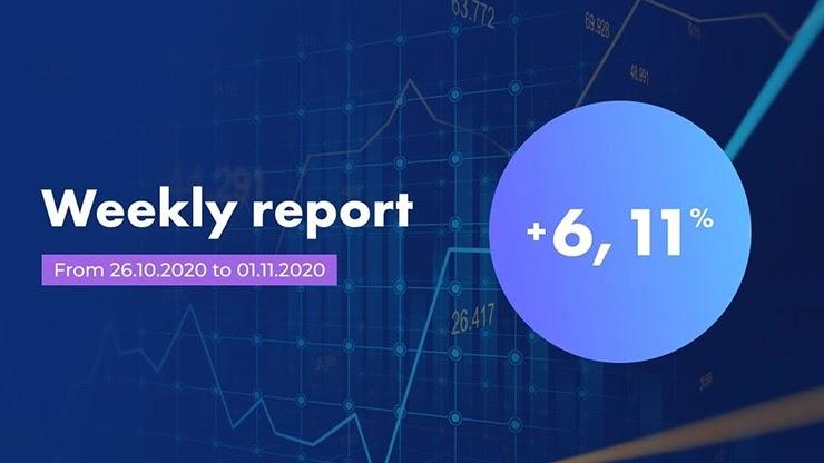 Еженедельный отчет от Antares Trade