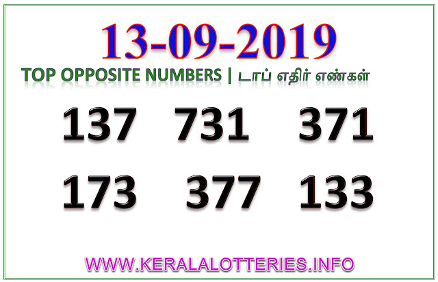Kerala Lottery Results Guessing Best Opposite Numbers Nirmal NR-138 13.9.2019
