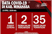 1 Warga Minahasa Positif, Pasien Covid-19 di Sulut 14 Orang