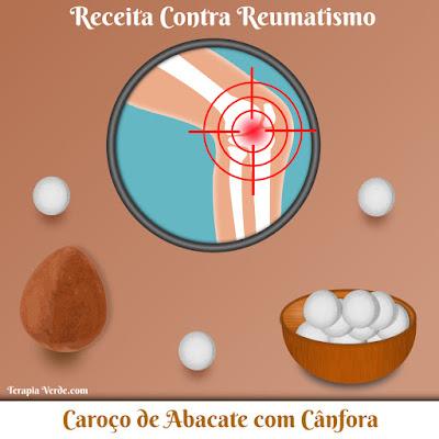 Receita Contra Reumatismo: Caroço de Abacate com Cânfora