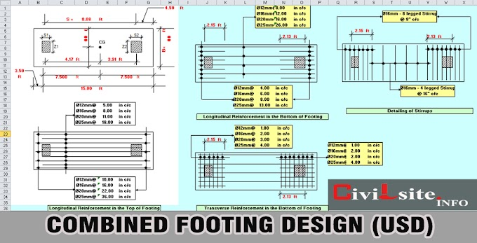 Combined Footing Design Calculation in Excel Spreadsheet
