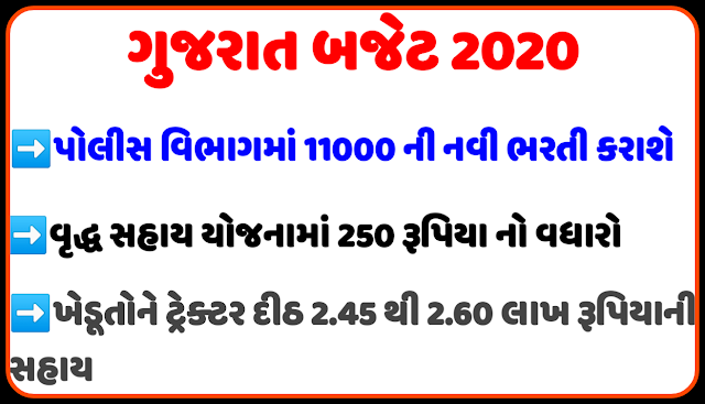 Gujarat Budget 2020 All Updates