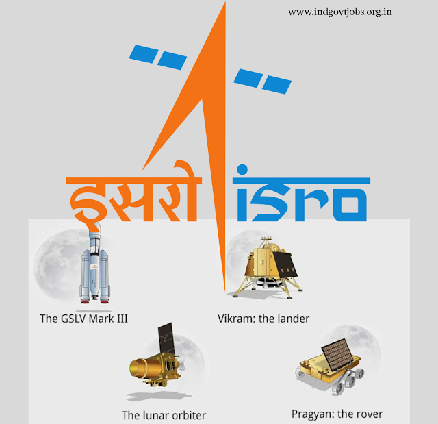 ISRO full form
