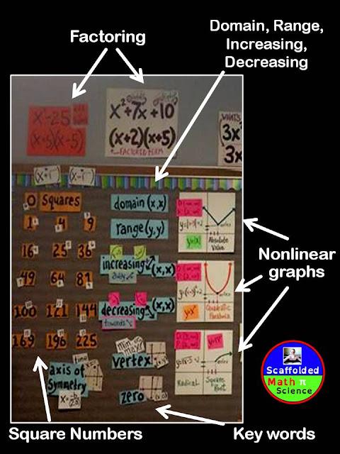 Special Education Algebra 2 classroom word wall on a bulletin board