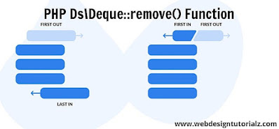 PHP Ds\Deque::remove() Function