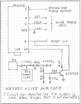 ham electronic homebrewer