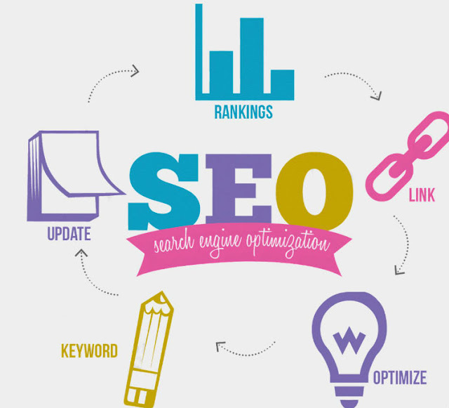 best seo firms