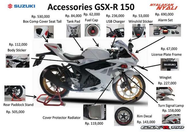 Harga Aksesoris Suzuki GSX R150