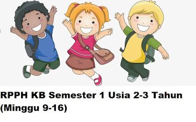 RPPH KB Semester 1 Usia 2-3 Tahun