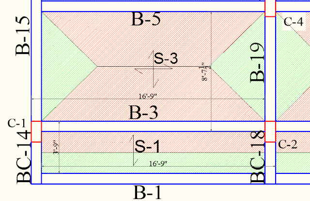 Design of rectangular beam example