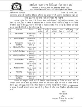 Ukmssb paramedical various Vacancy