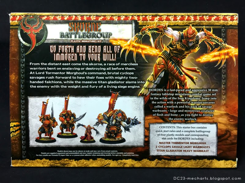 Skorne Battlegroup Unboxing and Reviewphoto