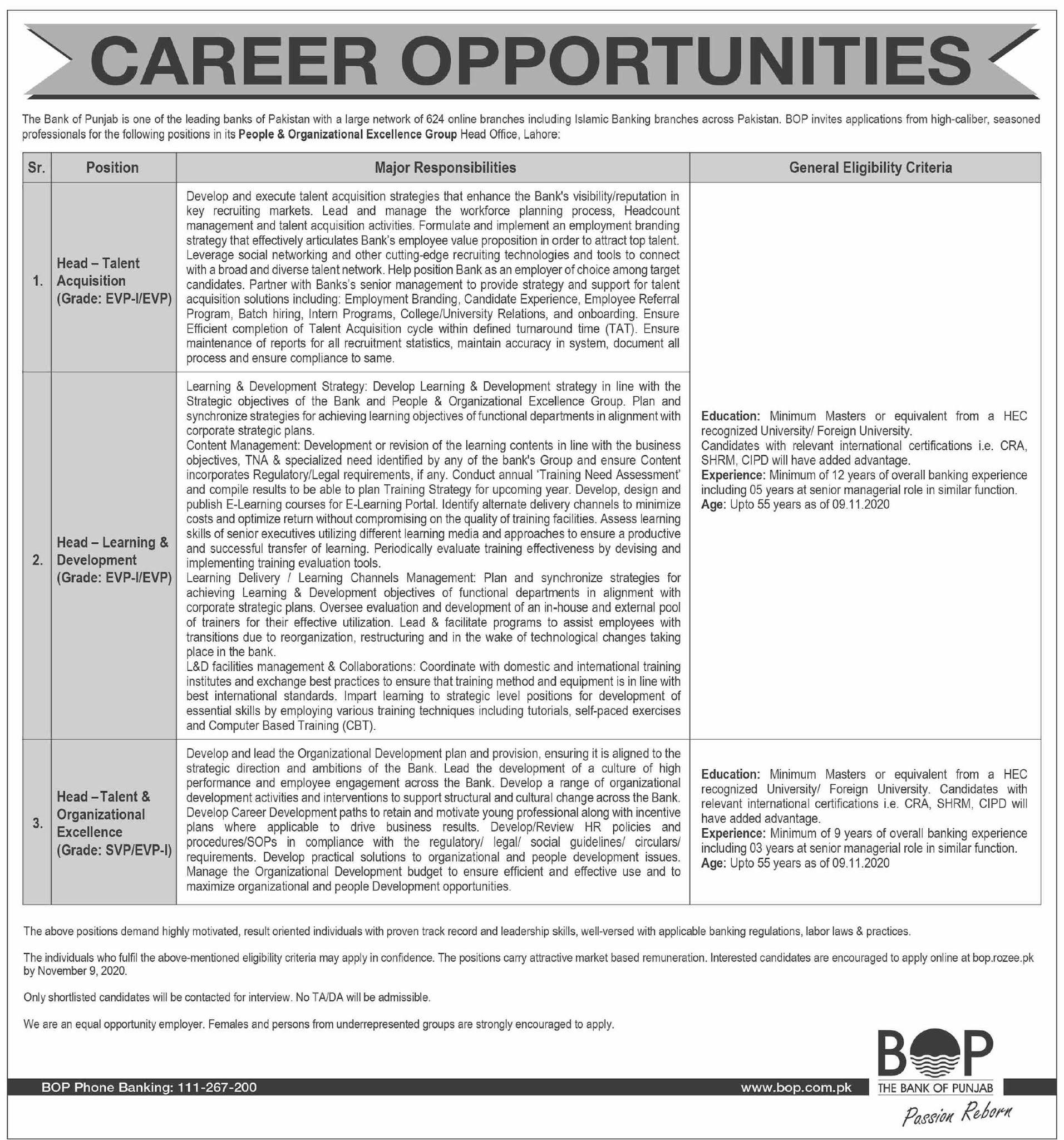 The Bank of Punjab BOP Latest Jobs 2020 in Pakistan