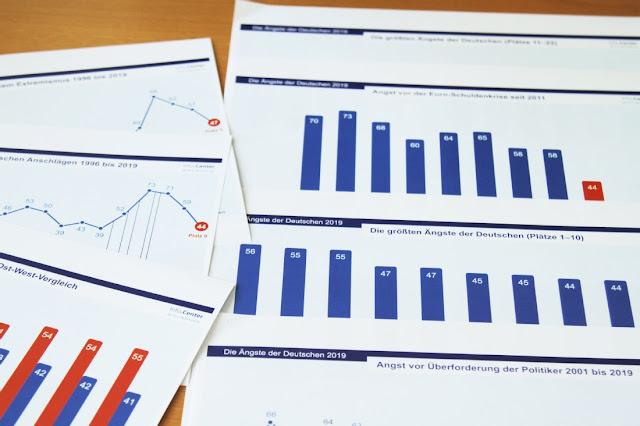 باقة من الكتب والملفات Redemittel الهامة جدا لوصف المخططات والرسومات البيانية باللغة الألمانية Beschreibung von Grafiken und Diagrammen (pdf)