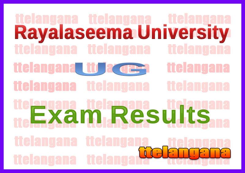 Rayalaseema University RU UG (BA/BCom/BSc/BCA/BBM) Exam  Results