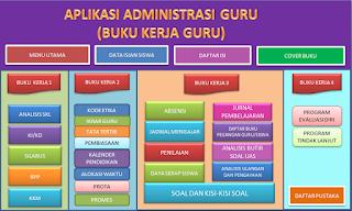 RPP MATEMATIKA SMP Kelas IX Semester 1 K13 revisi