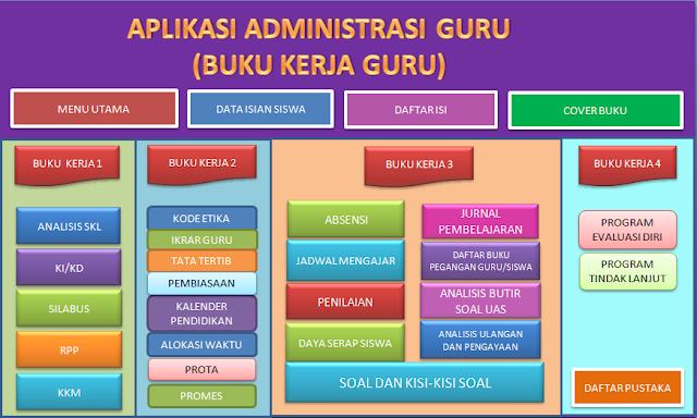 RPP KURIKULUM 2013 REVISI 2020 TAHUN 2020-2021 TERBARU SMA-SMK-MA