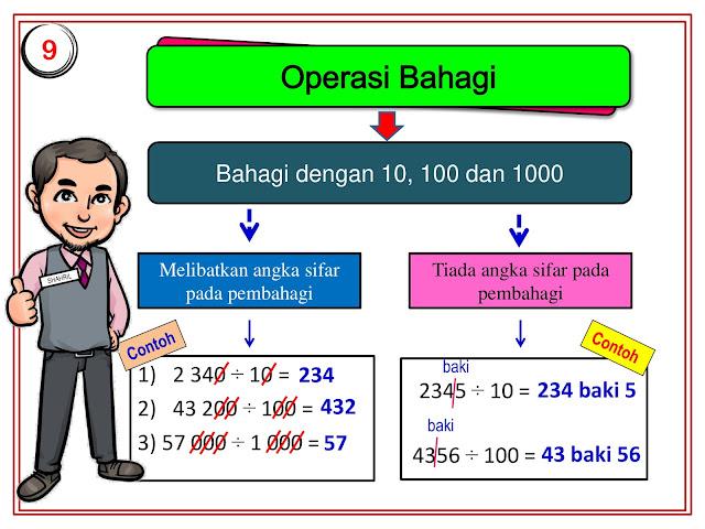nota grafik matematik