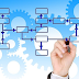 Organizational Charts: How Exactly Do They Help Your Business?