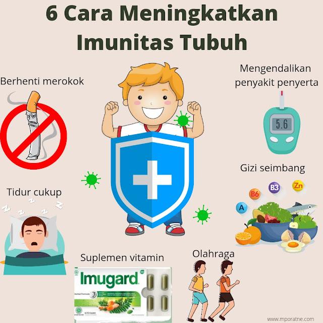 Cara meningkat Imunitas tubuh