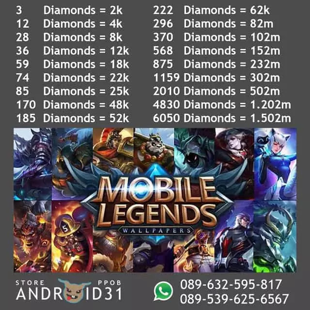DAFTAR HARGA TOP UP MOBILE LEGENDS DI ANDROID31 PPOB STORE