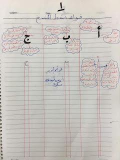 كيفية كتابة الحروف بطريقة صحيحة للأطفال وقواعد خط النسخ حرف ألف و حرف باء و حرف جيم