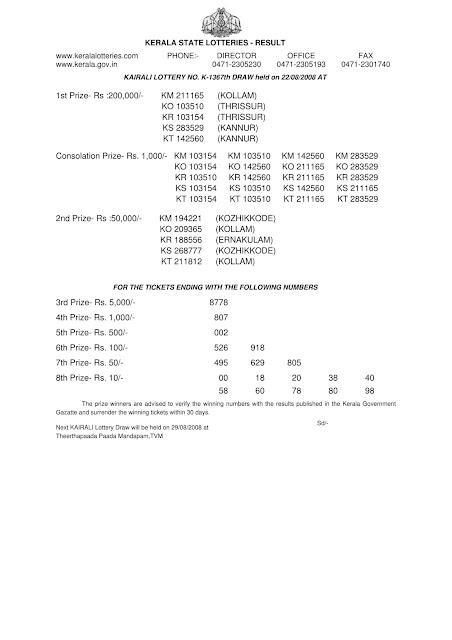 KAIRALI (K-1367) Kerala Lottery Result on August 22, 2008.