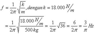 Persamaan yang digunakan untuk menghitung frekuensi getaran pegas motor adalah