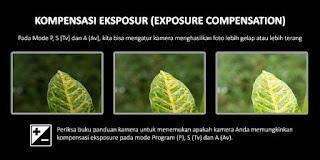 Kompensasi Exposure