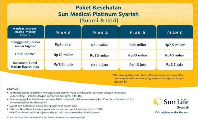 asuransi syariah sunlife