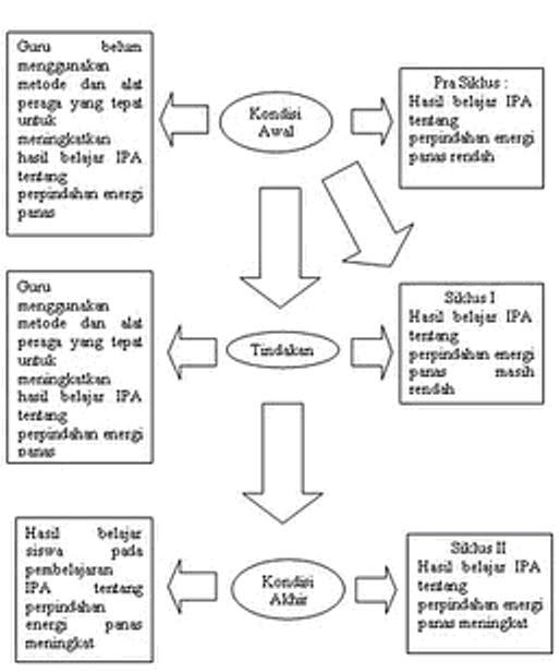 Contoh Proposal Ptk Ekonomi Kelas X Terbaru 10