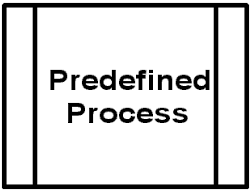 symbol of predefined process in flowchart